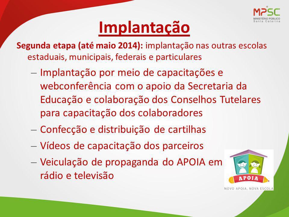 Implantação Segunda etapa (até maio 2014): implantação nas outras escolas estaduais, municipais, federais e particulares.