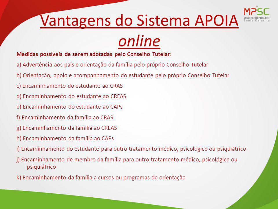 Vantagens do Sistema APOIA online