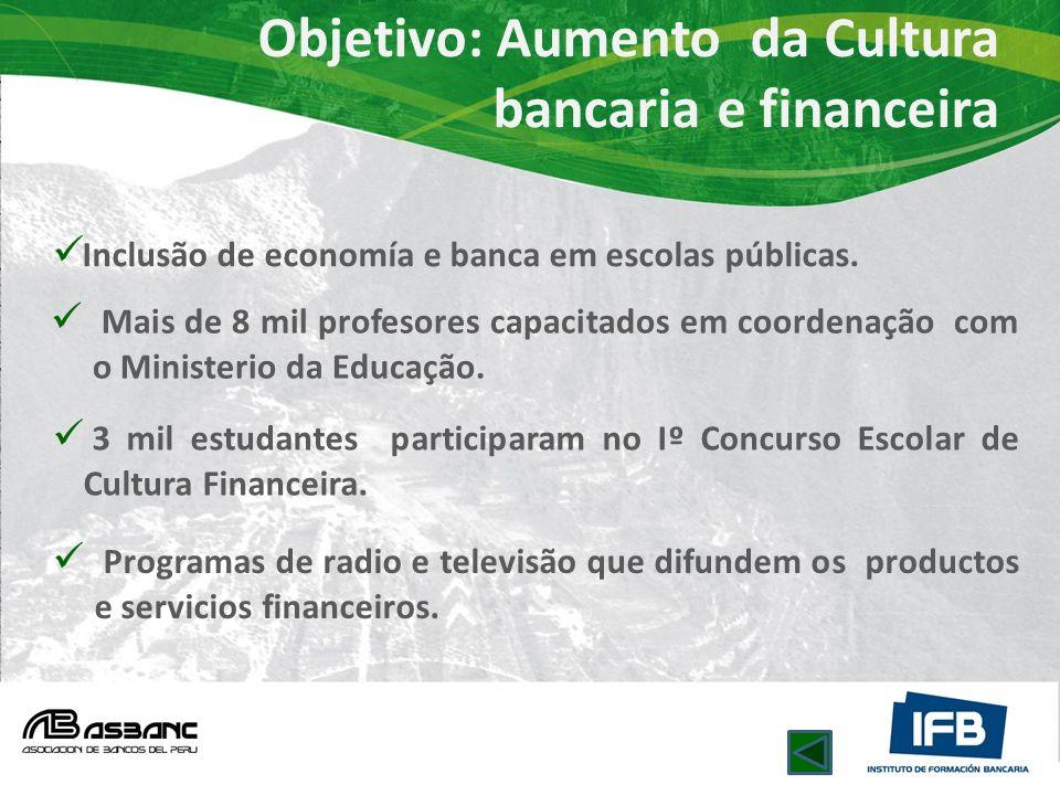 Objetivo: Aumento da Cultura bancaria e financeira