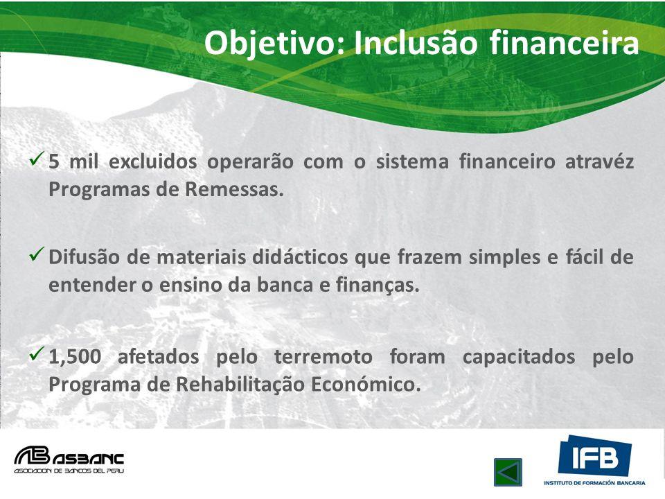 Objetivo: Inclusão financeira