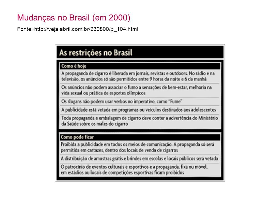 Mudanças no Brasil (em 2000)