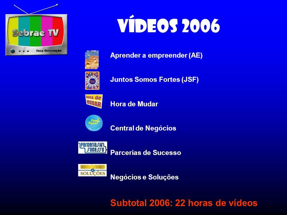 Vídeos 2006 Subtotal 2006: 22 horas de vídeos