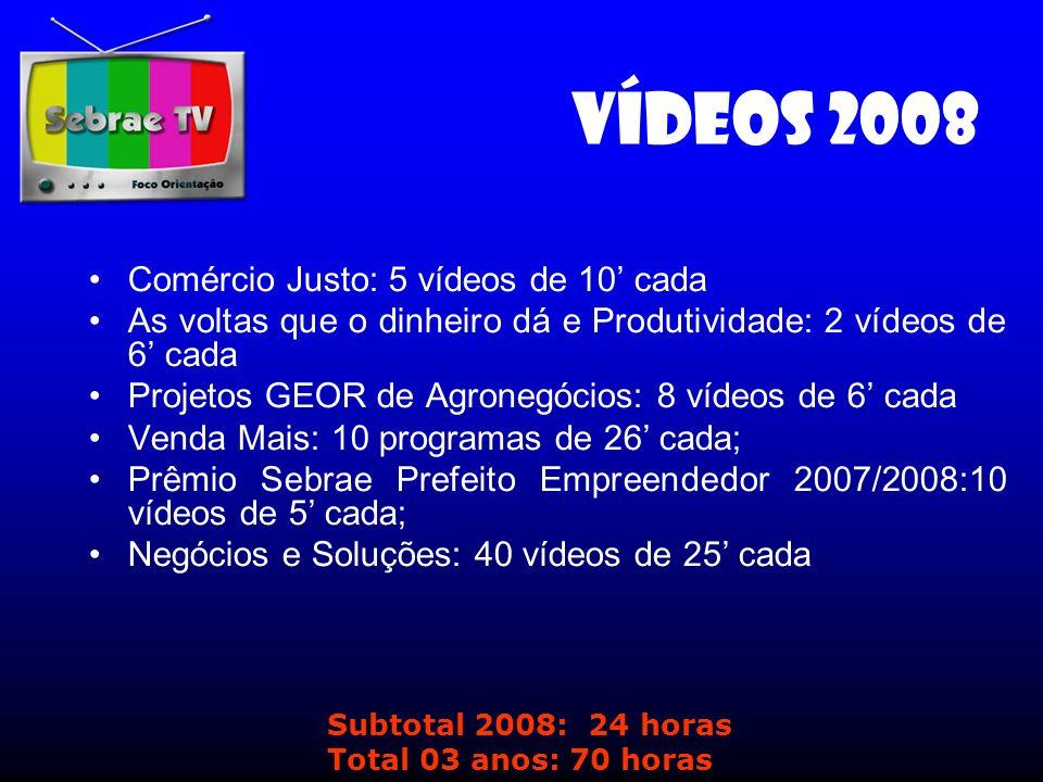Vídeos 2008 Comércio Justo: 5 vídeos de 10' cada