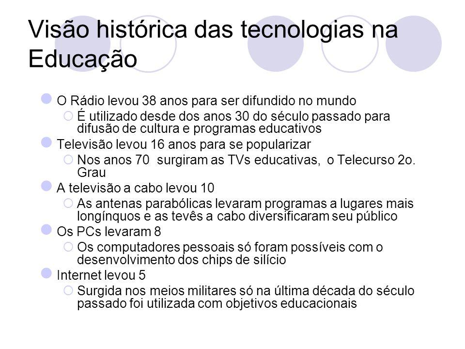 Visão histórica das tecnologias na Educação