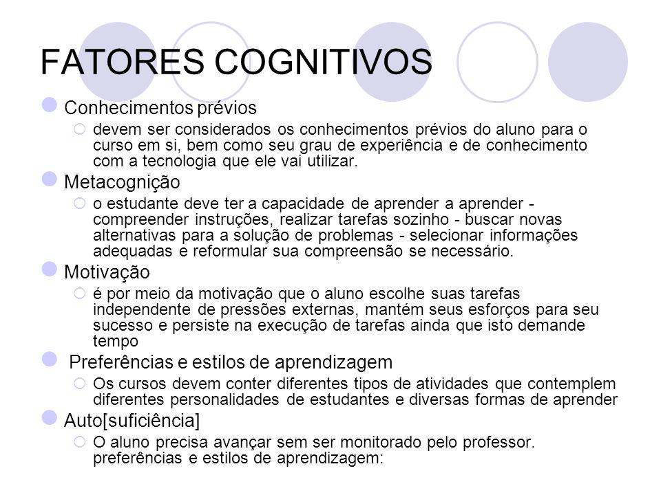 FATORES COGNITIVOS Conhecimentos prévios Metacognição Motivação