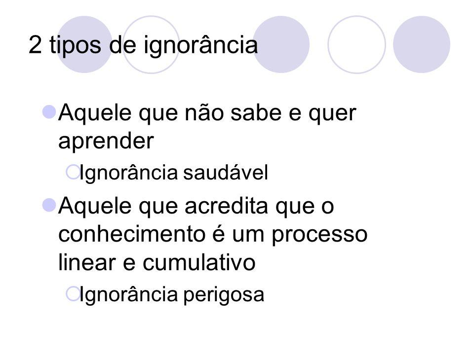 2 tipos de ignorância Aquele que não sabe e quer aprender