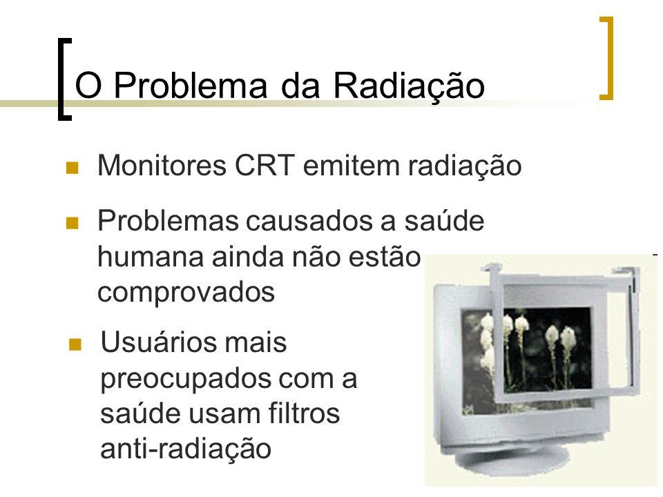 O Problema da Radiação Monitores CRT emitem radiação