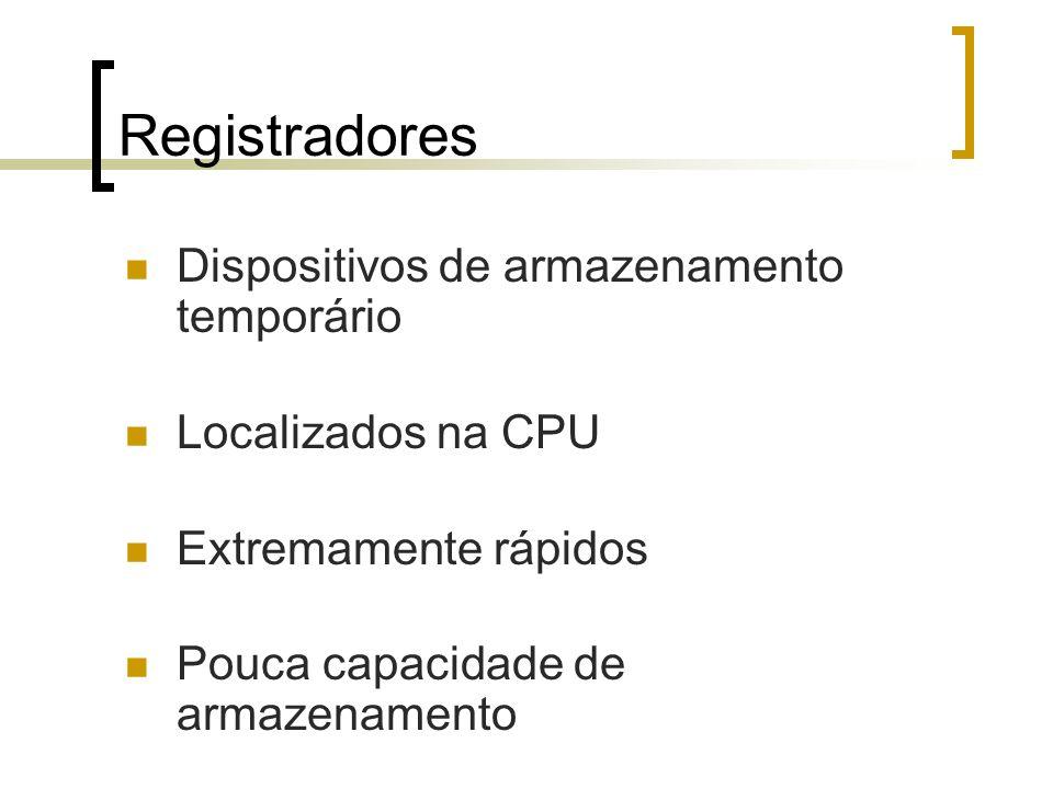 Registradores Dispositivos de armazenamento temporário