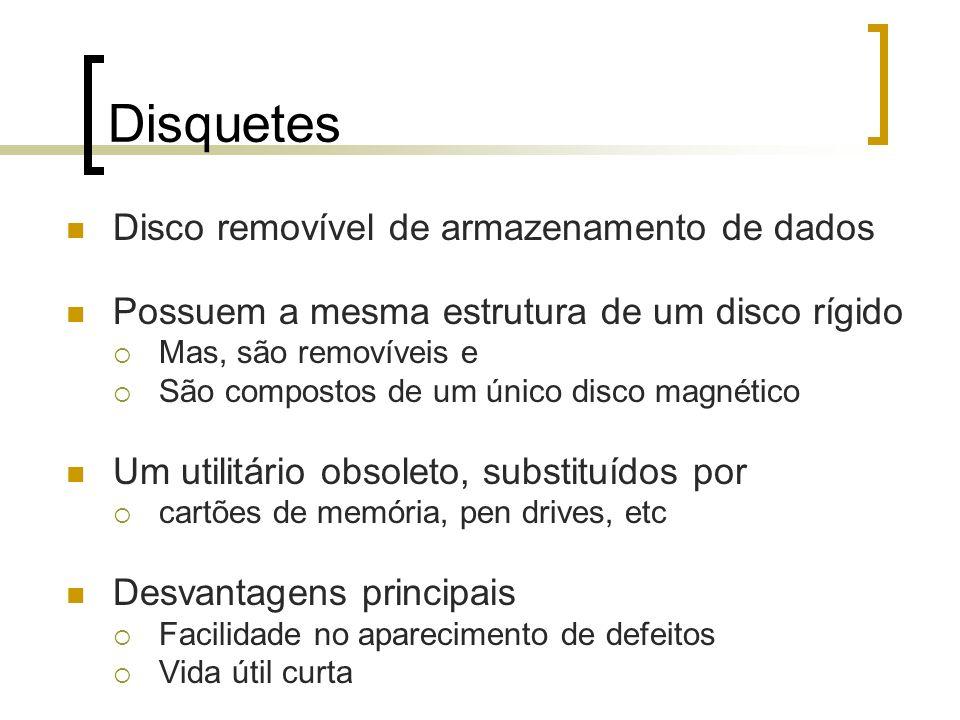 Disquetes Disco removível de armazenamento de dados