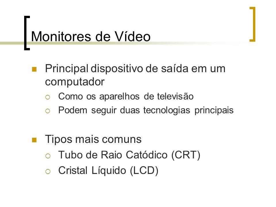 Monitores de Vídeo Principal dispositivo de saída em um computador