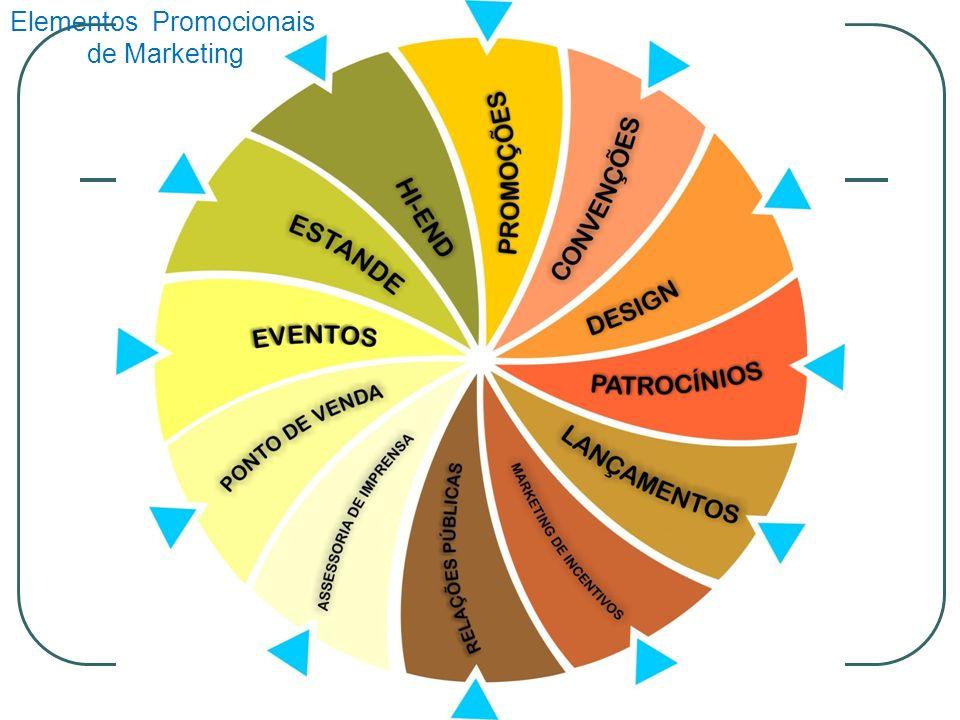 Elementos Promocionais