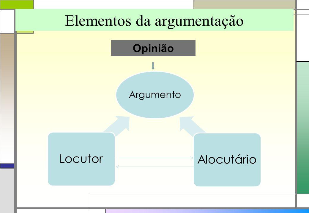 Elementos da argumentação
