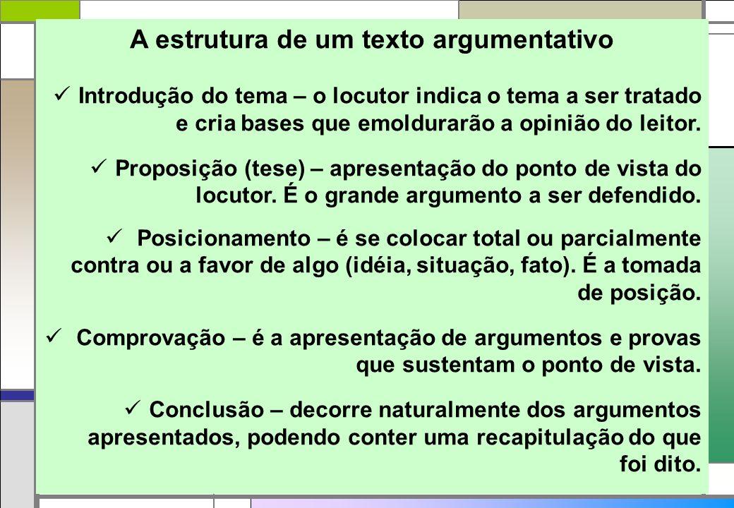 A estrutura de um texto argumentativo