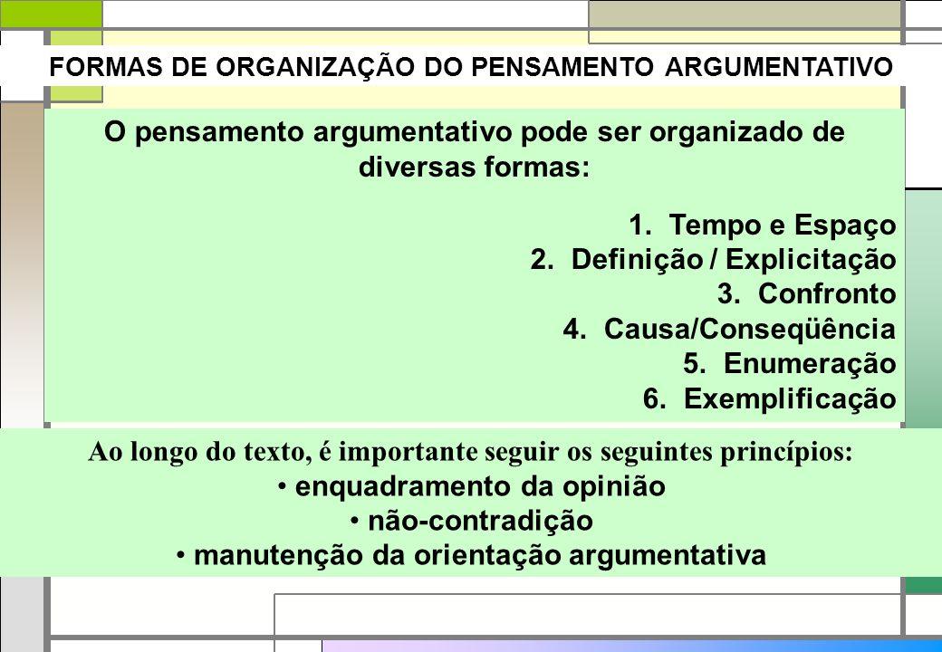 O pensamento argumentativo pode ser organizado de diversas formas:
