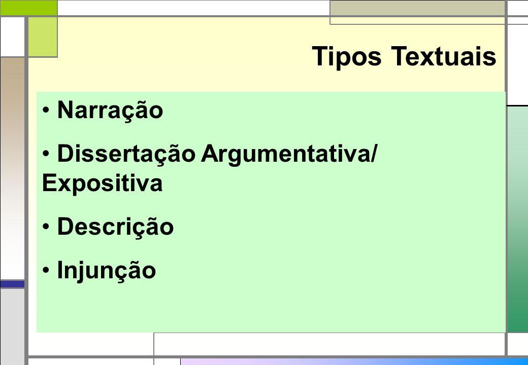 Tipos Textuais Narração Dissertação Argumentativa/ Expositiva