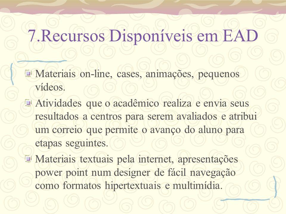 7.Recursos Disponíveis em EAD
