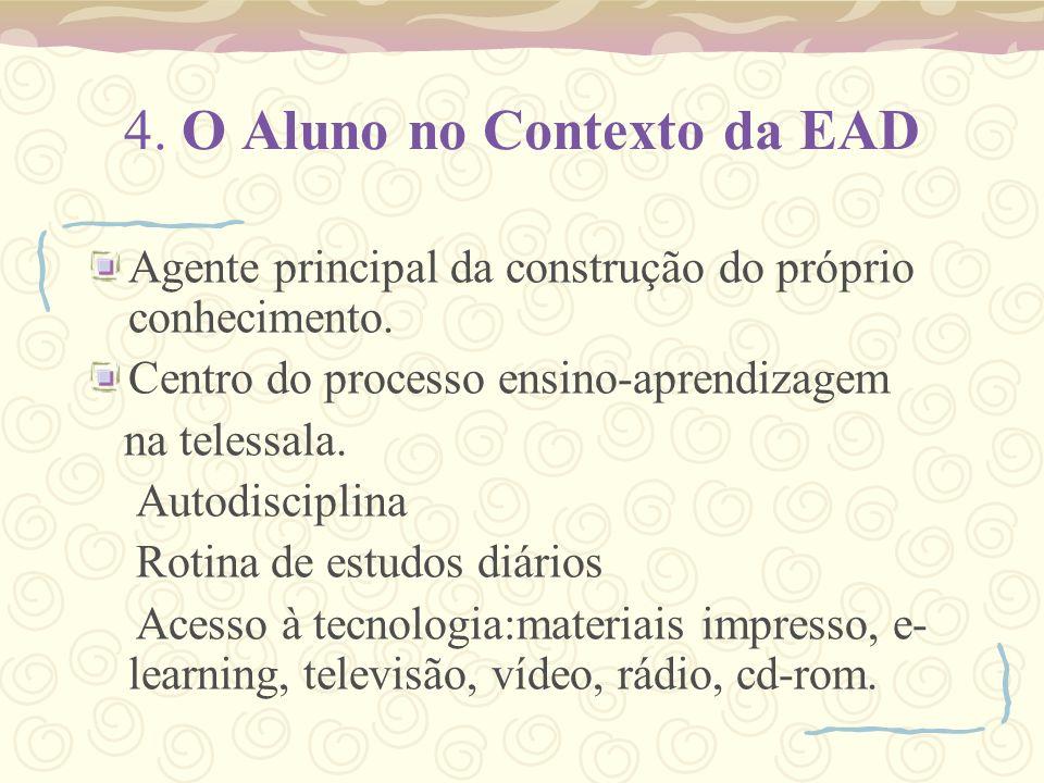 4. O Aluno no Contexto da EAD