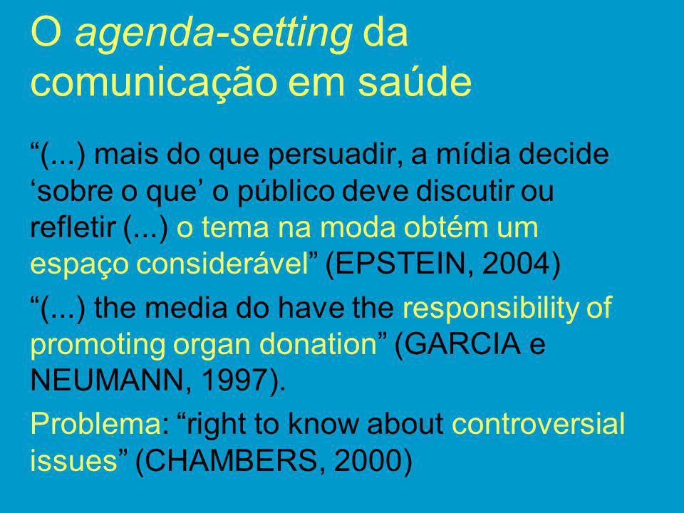 O agenda-setting da comunicação em saúde
