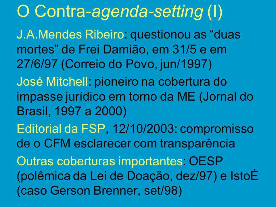 O Contra-agenda-setting (I)