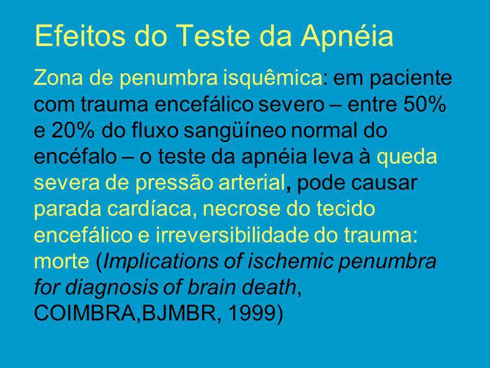 Efeitos do Teste da Apnéia