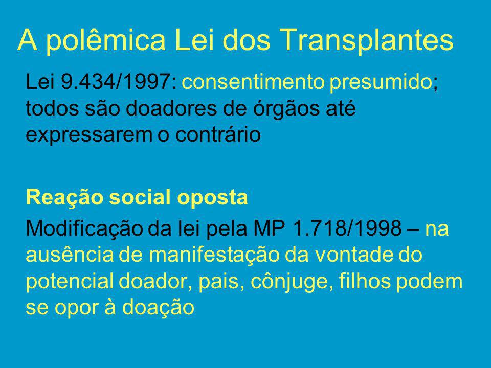 A polêmica Lei dos Transplantes