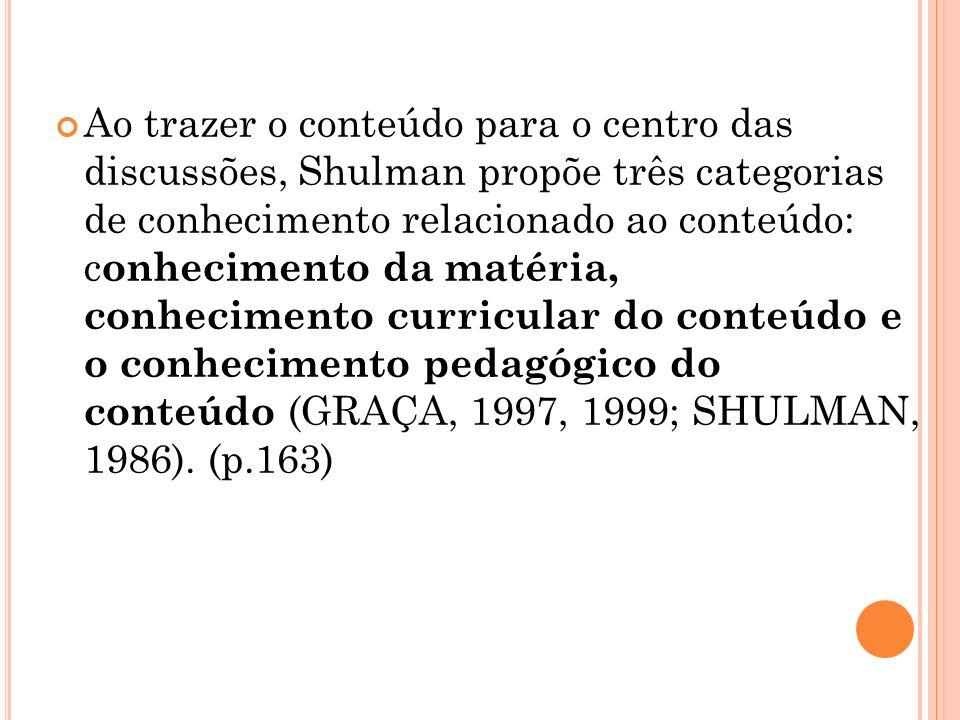 Ao trazer o conteúdo para o centro das discussões, Shulman propõe três categorias de conhecimento relacionado ao conteúdo: conhecimento da matéria, conhecimento curricular do conteúdo e o conhecimento pedagógico do conteúdo (GRAÇA, 1997, 1999; SHULMAN, 1986).