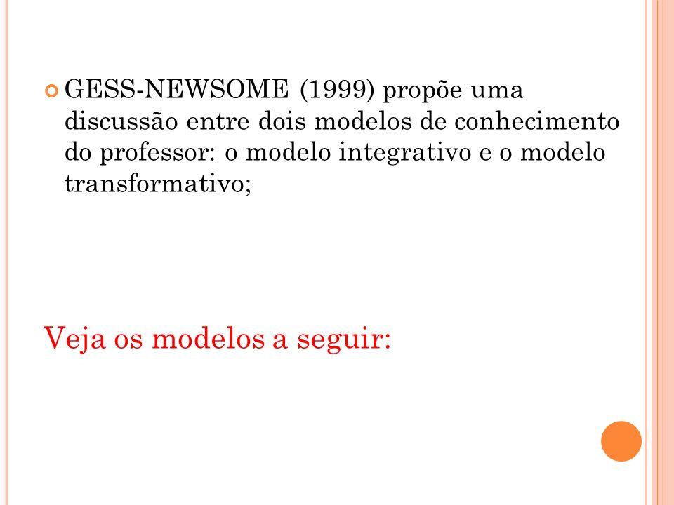 Veja os modelos a seguir: