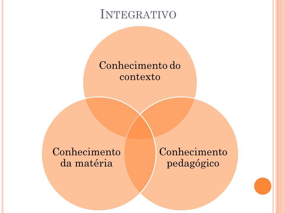 Integrativo Conhecimento do contexto Conhecimento pedagógico