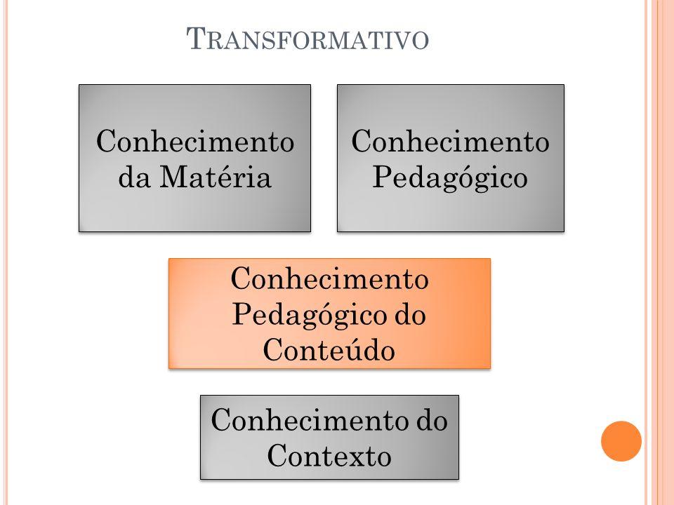 Conhecimento da Matéria Conhecimento Pedagógico