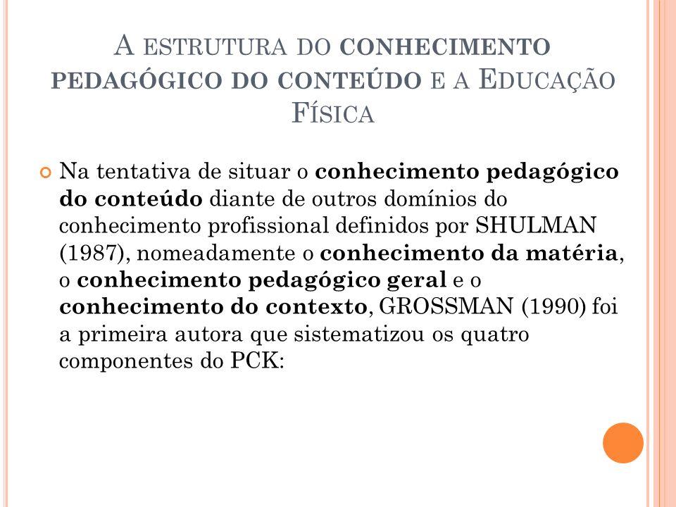 A estrutura do conhecimento pedagógico do conteúdo e a Educação Física