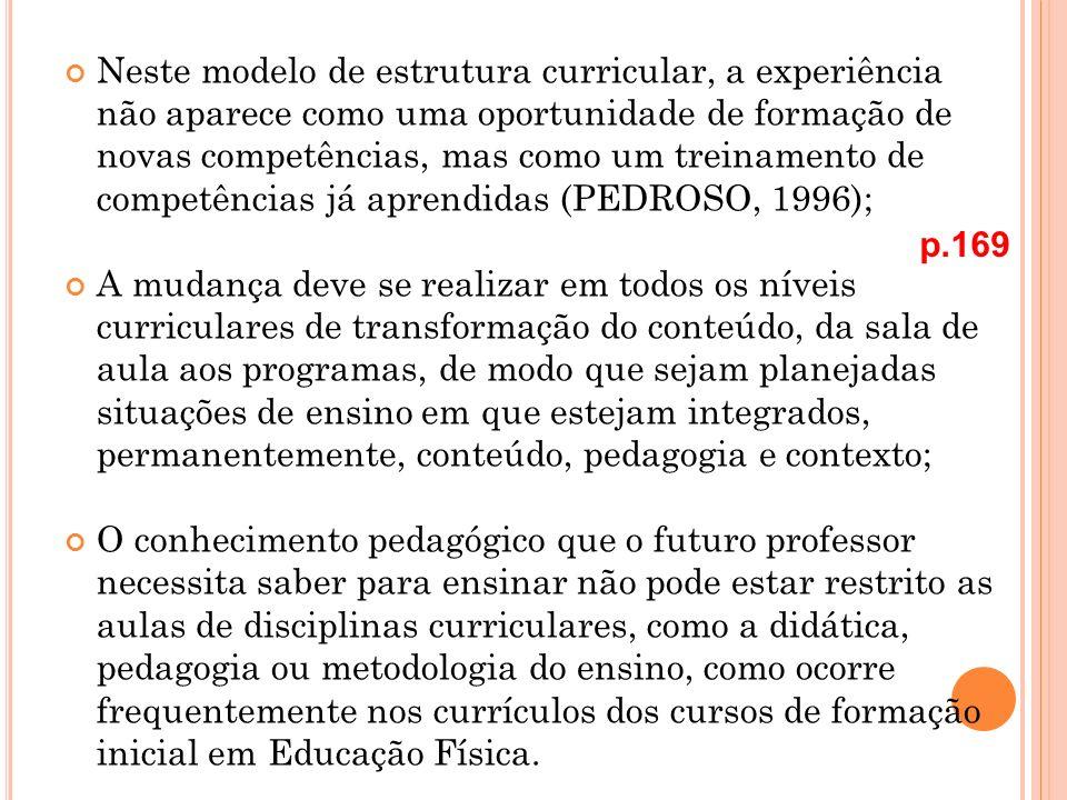 Neste modelo de estrutura curricular, a experiência não aparece como uma oportunidade de formação de novas competências, mas como um treinamento de competências já aprendidas (PEDROSO, 1996);