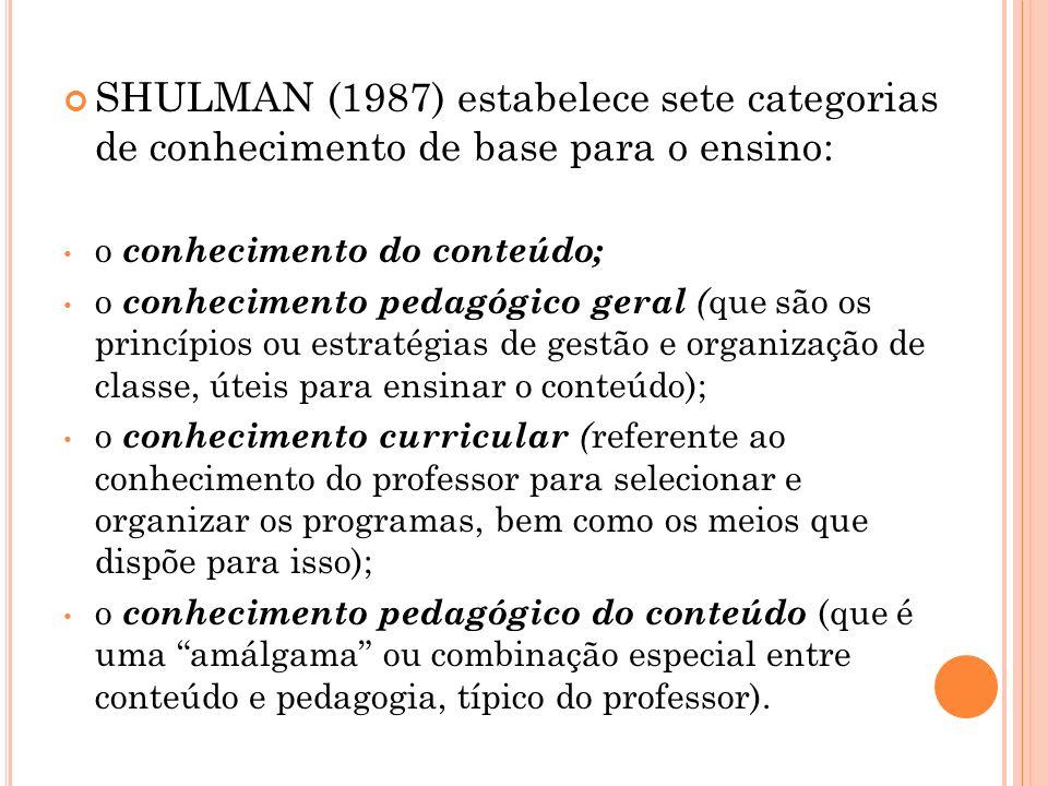 SHULMAN (1987) estabelece sete categorias de conhecimento de base para o ensino: