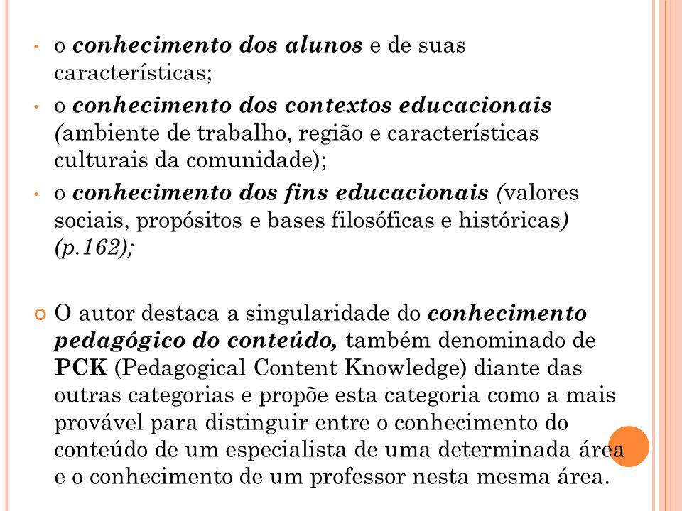 o conhecimento dos alunos e de suas características;
