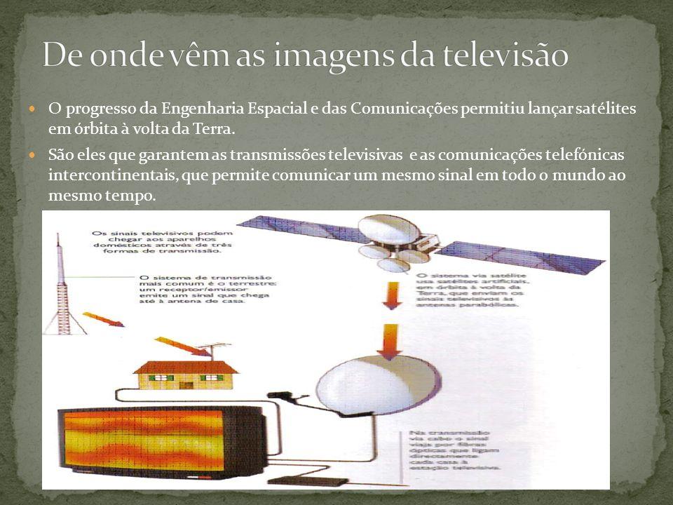 De onde vêm as imagens da televisão