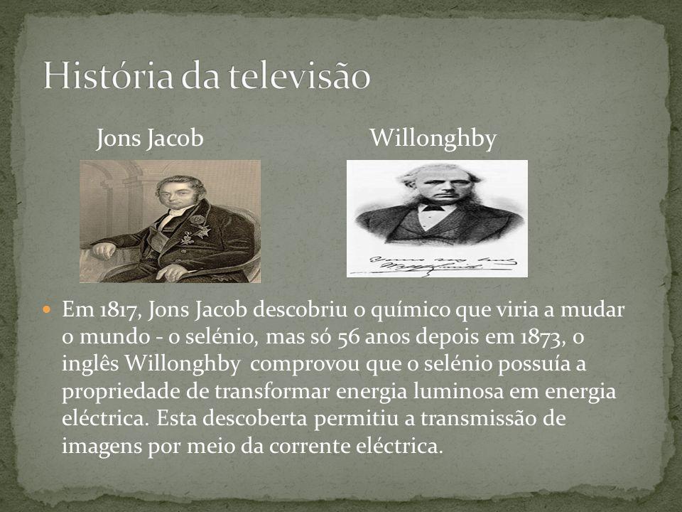 História da televisão Jons Jacob Willonghby