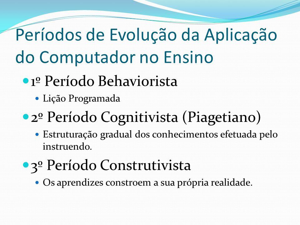 Períodos de Evolução da Aplicação do Computador no Ensino