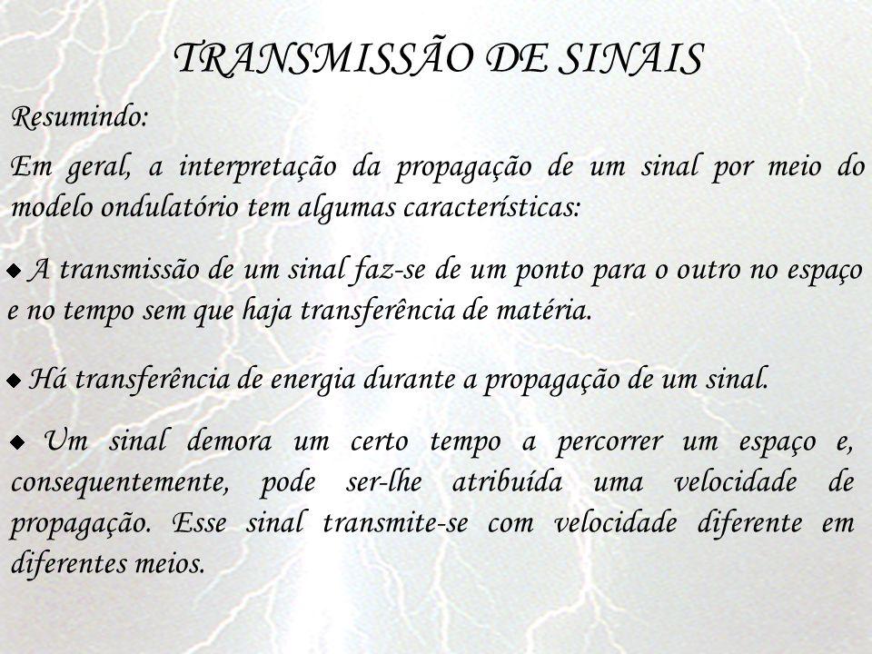 TRANSMISSÃO DE SINAIS Resumindo: