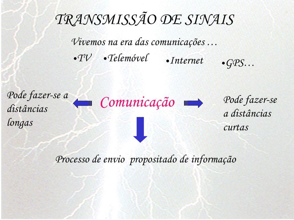 TRANSMISSÃO DE SINAIS Comunicação Vivemos na era das comunicações …