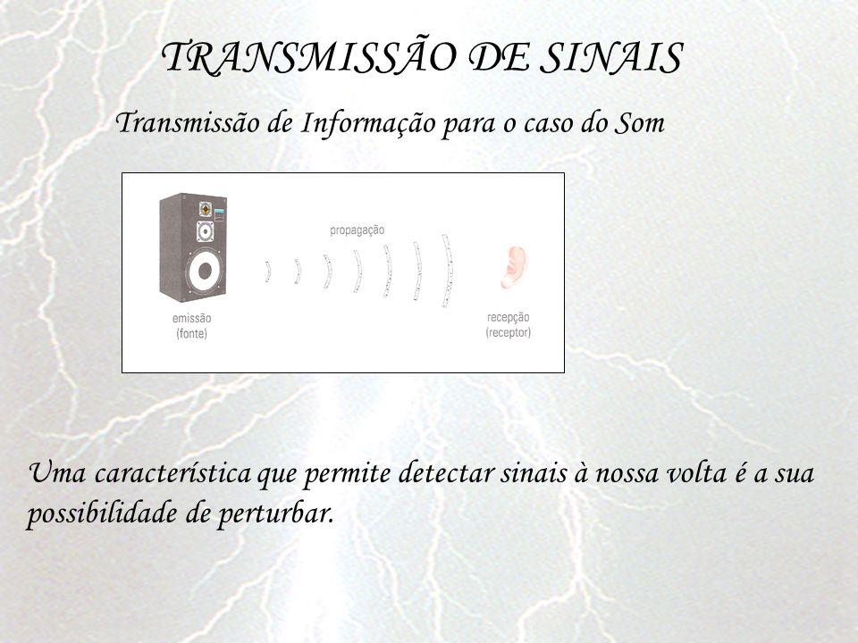 TRANSMISSÃO DE SINAIS Transmissão de Informação para o caso do Som