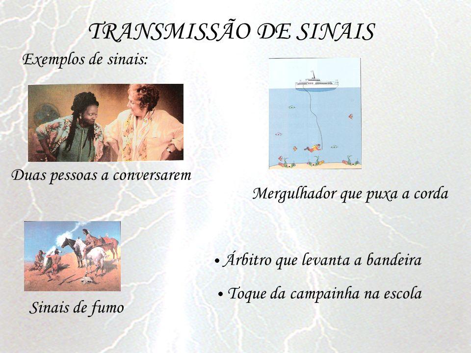 TRANSMISSÃO DE SINAIS Exemplos de sinais: Duas pessoas a conversarem