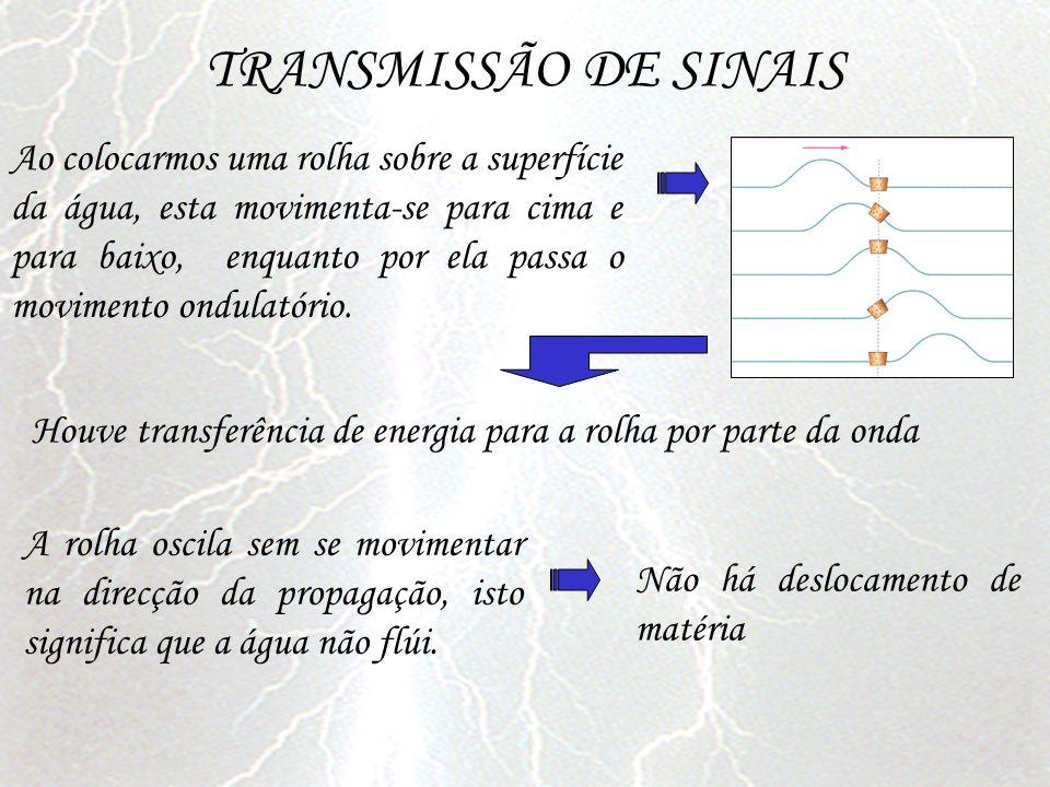 TRANSMISSÃO DE SINAIS
