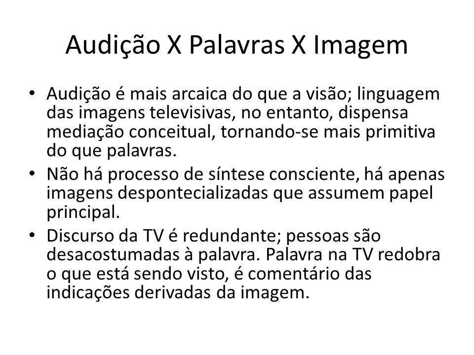 Audição X Palavras X Imagem
