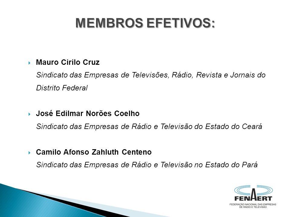 MEMBROS EFETIVOS: