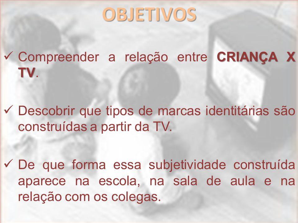 OBJETIVOS Compreender a relação entre CRIANÇA X TV.