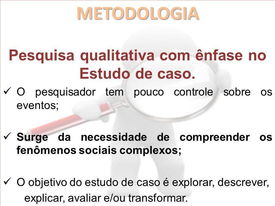 Pesquisa qualitativa com ênfase no Estudo de caso.