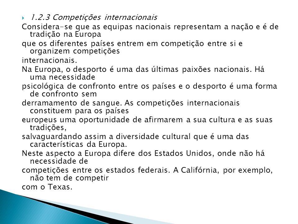 1.2.3 Competições internacionais