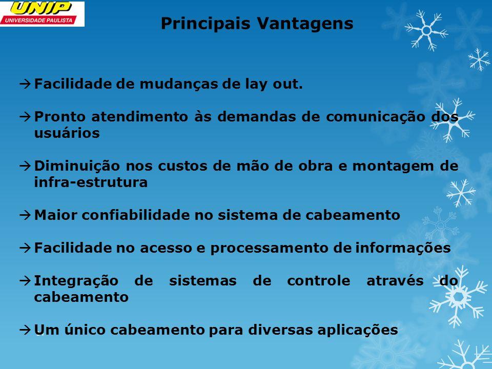 Principais Vantagens Facilidade de mudanças de lay out.