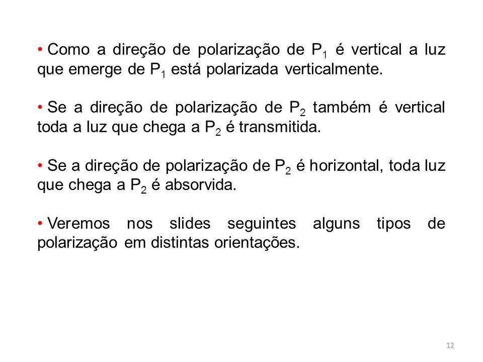 Como a direção de polarização de P1 é vertical a luz que emerge de P1 está polarizada verticalmente.