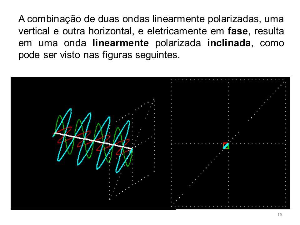 A combinação de duas ondas linearmente polarizadas, uma vertical e outra horizontal, e eletricamente em fase, resulta em uma onda linearmente polarizada inclinada, como pode ser visto nas figuras seguintes.