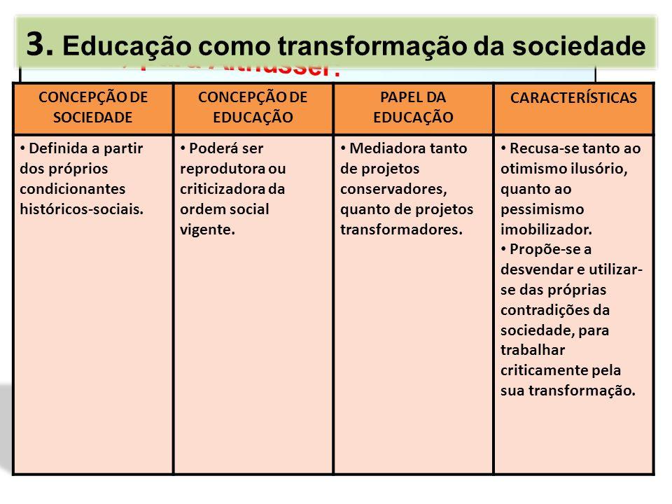 3. Educação como transformação da sociedade CONCEPÇÃO DE SOCIEDADE